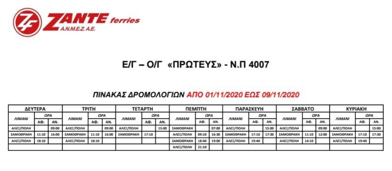 Αλεξανδρούπολη - Σαμοθράκη